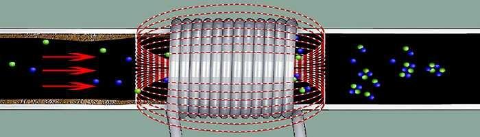 电子除垢仪,循环水处理设备,专业的阻垢除垢系统